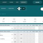 Sporturile virtuale din esports cele mai pariate la 22bet